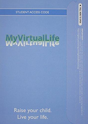 MyVirtualLife -- Standalone Access Card