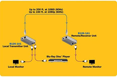 Audio /& Video Tripp Lite HDMI Over Cat5//Cat6 Active Extender Kit Transmitter /& Receiver B126-1A1-POC 1080p at 60 Hz Power Over Cable