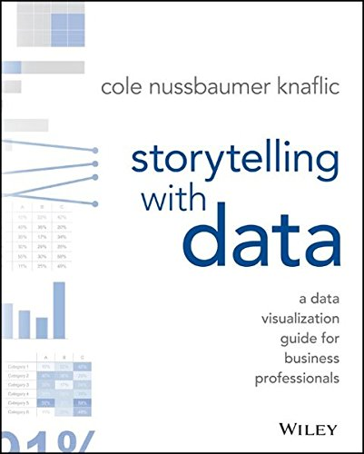 Storytelling Data Visualization Business Professionals