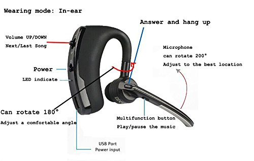 Bluetooth Headset, Yishun V8 Wireless Bluetooth 4.0 HD Stereo Headphones Earbuds with Mic Hands-Free Earpieces for IOS ,Android Cell Phone and Other Bluetooth-Enabled Devices