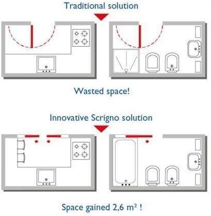 Scrigno único bolsillo puerta sistema de deslizamiento, (ahorro de espacio) montado: Amazon.es: Bricolaje y herramientas