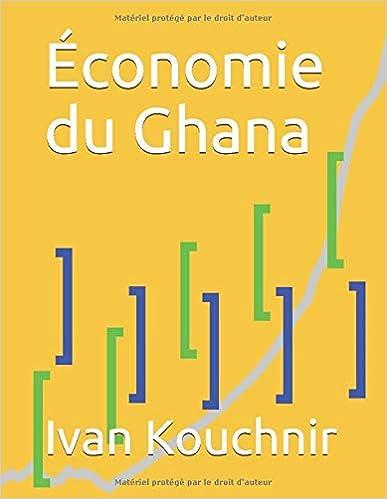 Économie du Ghana