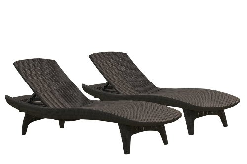 Atlantic 2 Piece Lounger Discontinued Manufacturer