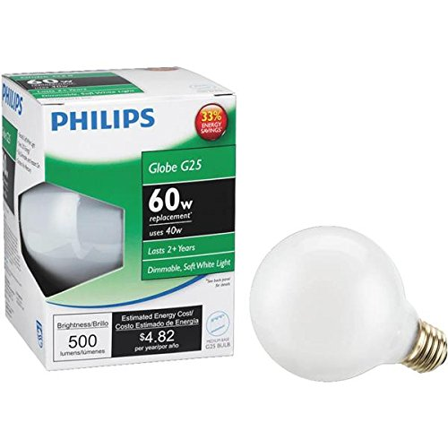 Energy Efficient Pendant Lighting - 1