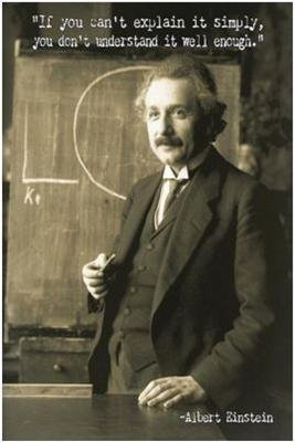 20th Century Posters - Albert Einstein -