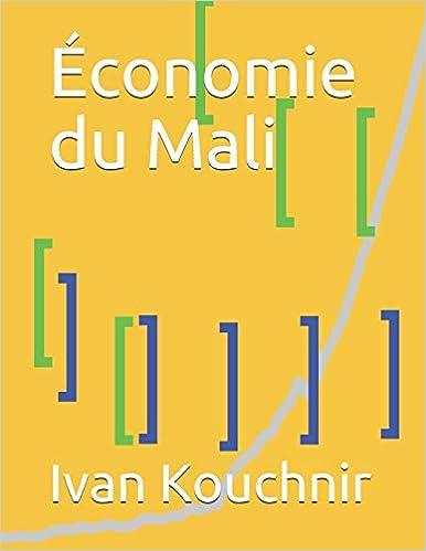 Économie du Mali