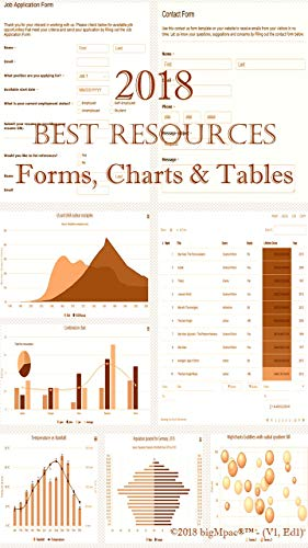 2018 Best Resources for Forms, Charts & - Forms Microsoft Templates Office