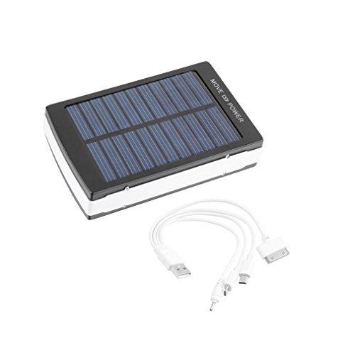 Buy 40000 mah power bank solar