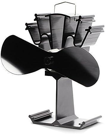 Kenley - Ventilador para chimenea (funciona sin corriente ...