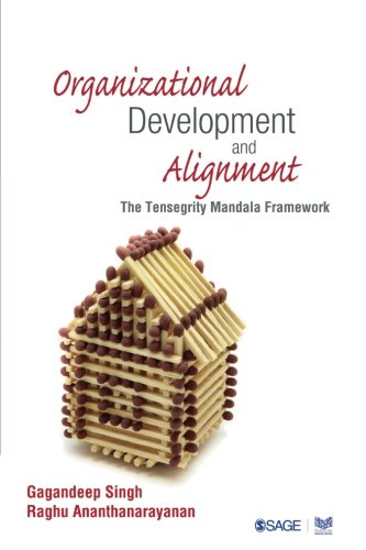 Organizational Development and Alignment