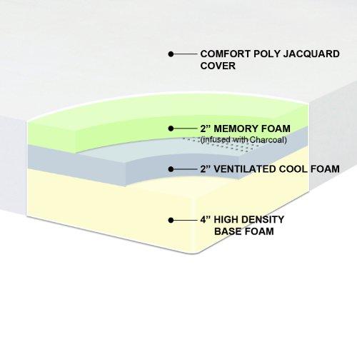 Best Price Mattress 8 Inch Memory Foam Mattress Twin Xl Import It All