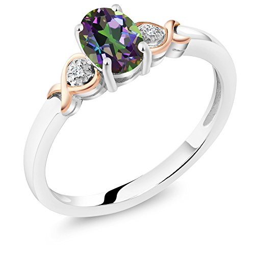Gold Mystic Topaz Ring - 925 Sterling Silver and 10K Rose Gold Ring Green Mystic Topaz with Diamond Accent (0.80 cttw, Available in size 5,6,7,8,9)