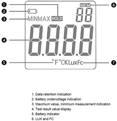 Dig Dog Bone User-Friendly Design LM610 Illuminometer Light Meter 100,000 LUX Digital Luxmeter Luminance Lux Fc Test Max Min Illuminometers Photometer Simpler Operation