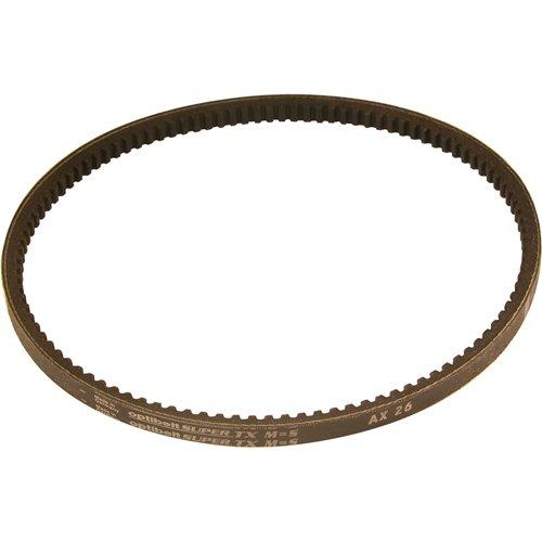 Highest Rated Flat Belt Pulleys