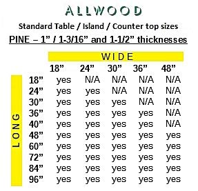 Allwood 1'' x 36''x 40'' Pine Table/Island Top/Workbench by Allwood (Image #4)