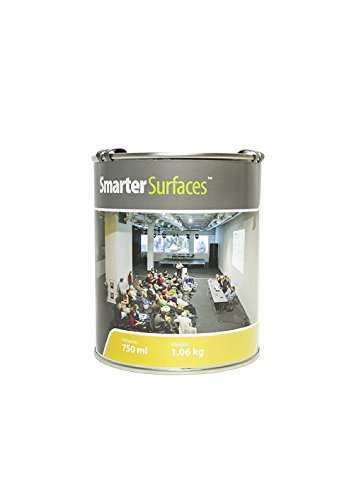Proyector pintura - 6,5 m² blanco: Amazon.es: Oficina y ...