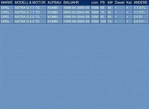 ETS-EXHAUST 51322 Endtopf Auspuff f/ür ASTRA G 1.7 TD 2.0 TD KOMBI 68//75//82//100hp 1998-2004 Anbauteile