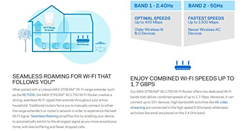 The 8 best routers for wireless internet dual band