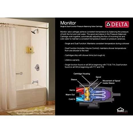 Delta T14494-H2O Linden Monitor 14 Series Tub /& Shower Trim Chrome