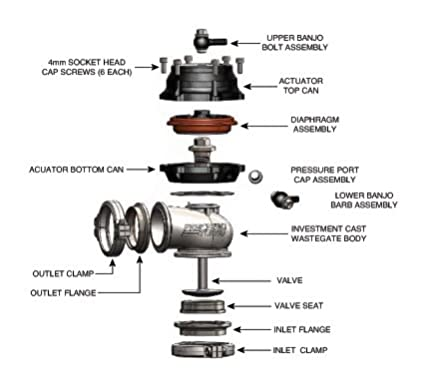 Precision Turbo PW46 46mm Wastegate w// All Springs 1.5psi - 25.5psi