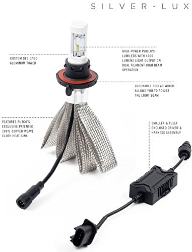 Putco-289004-Silver-Lux-9004-LED-Headlight-Conversion-Kit-2-Bulbs