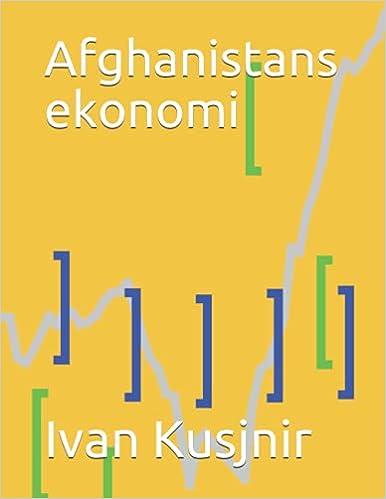 Afghanistans ekonomi