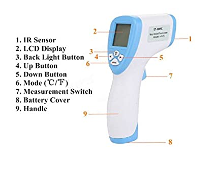 Amazon.com: Non-contact Forehead Infrared Medical Digital Thermometer Baby Adult Body Care Digital IR Infrared thermometer: Baby