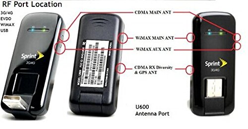 SPRINT 3G/4G PLUG-IN-CONNECT U602 Wireless Modem Dual Mode Broadband Aircard