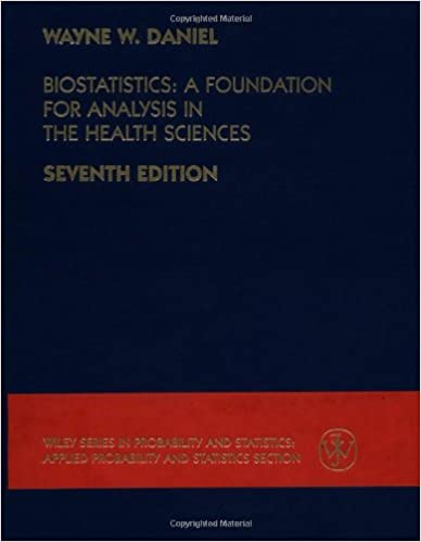 Biostatistics: A Foundation for Analysis in the Health