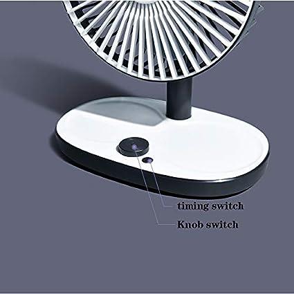Color : Blue Lsxlsd Mini Fan Portable Office Desktop USB Rechargeable 360/° Rotating Ultra-Quiet Student Dormitory Small Electric Fan