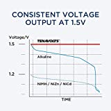 TENAVOLTS 1.5V AA Lithium Rechargeable