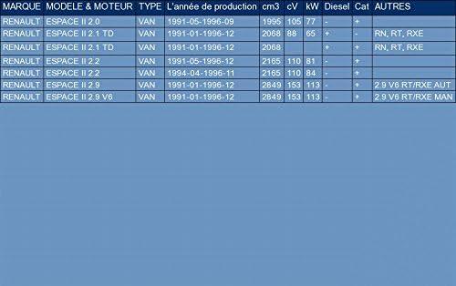 pour ESPACE II 2.0 2.1 TD 2.2 2.9 2.9 V6 VAN 105//88//110//153hp 1991-1996 ETS-EXHAUST 1660 Silencieux arriere
