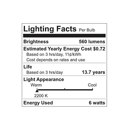 GE Lighting Vintage Clear Finish Glass 60W Replacement LED Light Bulbs, ST19, 2-Pack, Warm Candle, Dimmable Vintage Light Bulb, Medium Base