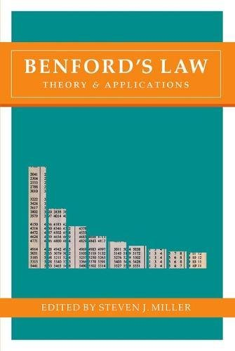 Benford's Law: Theory and Applications