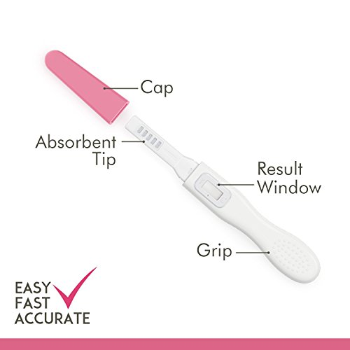 Buy pregnancy tests best