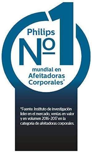 Recambio Cabezal PHILIPS BODYGROOM Afeitadoras BG2026 BG2028 ...
