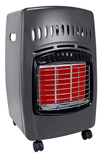 Umbrella Buddies - Comfort Glow GCH480 Propane(LP) Cabinet Heater