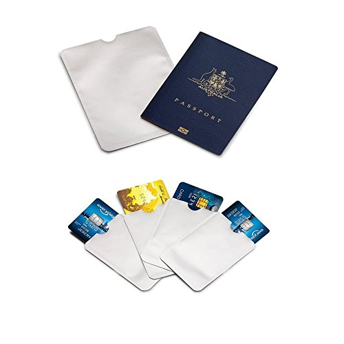 RFID Blocking Passport Identity Protection product image