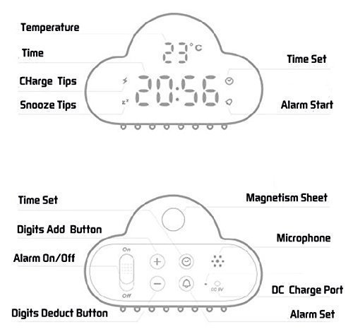 HILTOW Cute Cloud Alarm Clock,Creative Voice/Sound Control Led Clock for Students Kids Boys Girls with Time and Temperature,Rechargeable Always Display/Energy Saving Mode,Decoration Wall Clock,Blue by Hiltow (Image #8)