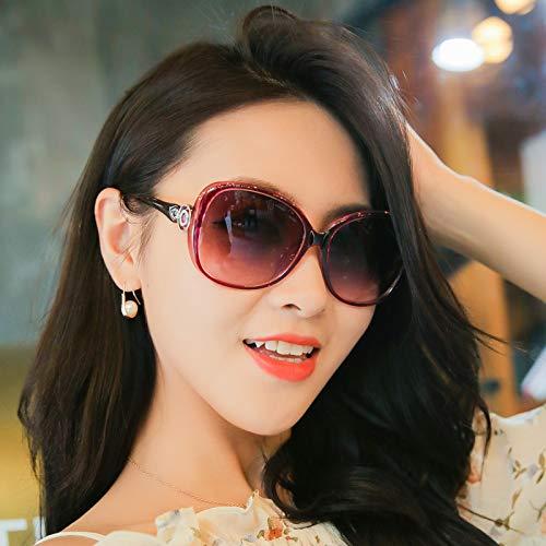 27e3ba52c6 GMYANTYJ Sunglasses Ladies Round Face Tide Personality Sunglasses Women s  Glasses Sunglasses Retro