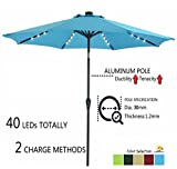 Patio Watcher 9 FT Outdoor Solar Powered Patio Umbrella, 40 LED with 2 Charge Mode(Solar and Adaptor),250GSM Fabric with Push Button Tilt and Crank,Turquoise