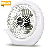 Battery Operated Fan, viniper Rechargeable Fan :...