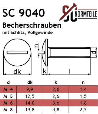 Connex Schlossschrauben 25 Stück M5 x 80 mm