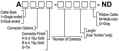 Pack of 10 AKC16B//AE16G//AKC16B IDC CABLE A3CCB-1636G