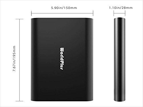 WorldPlus 40000mAh Ultra High Capacity Multi Power Bank QC3.0 New Macbook and Pro / Laptop / iPad / Tablet / Smartphone / Digital Camera by World Plus (Image #5)