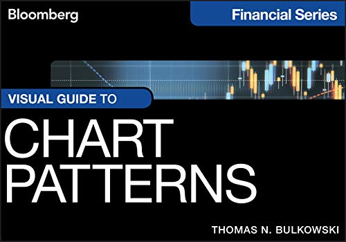 Visual Guide to Chart Patterns