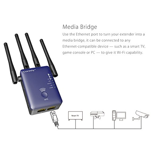 Coredy ac1200 dual band wifi extender wi fi range - Wireless extender with ethernet ports ...