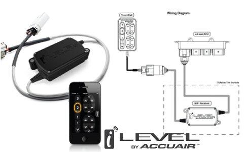AccuAir FBSS Auto Level Kit VU4 iLevel Viair 444C Air Lift Bags iPhone on