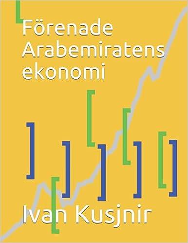 Förenade Arabemiratens ekonomi