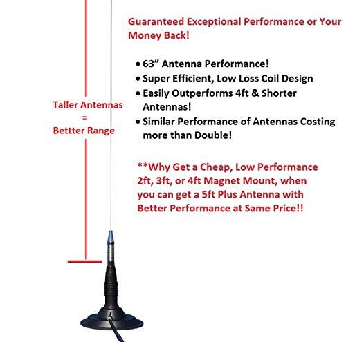 Most Popular CB & Two Way Radio Antennas